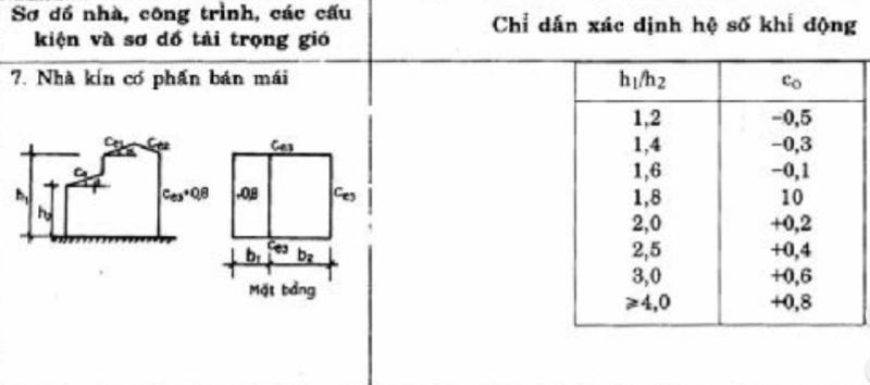 tai-lieu-ve-tieu-chuan-2737-nam-1995